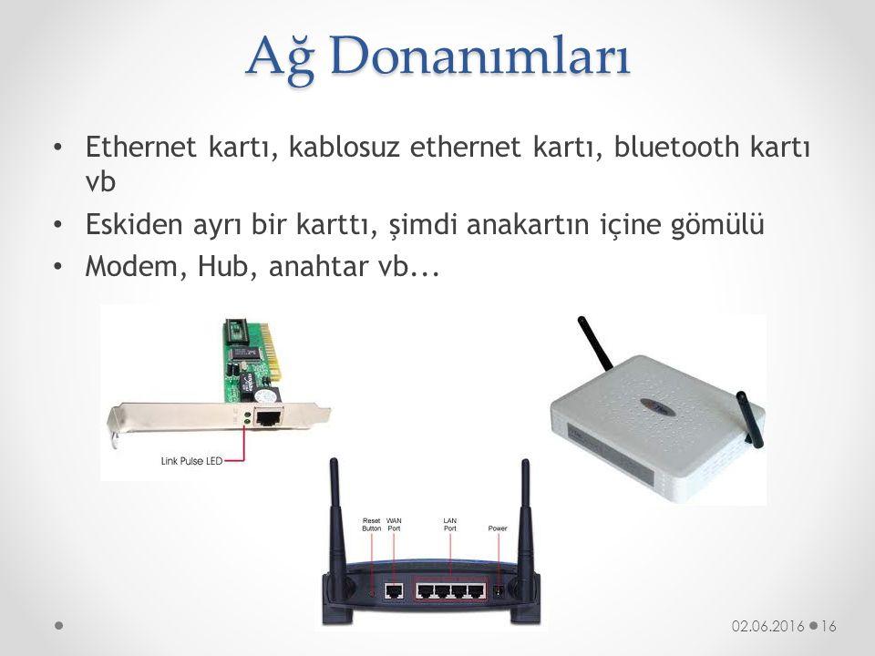 Ağ Donanımları Ethernet kartı, kablosuz ethernet kartı, bluetooth kartı vb Eskiden ayrı bir karttı, şimdi anakartın içine gömülü Modem, Hub, anahtar v