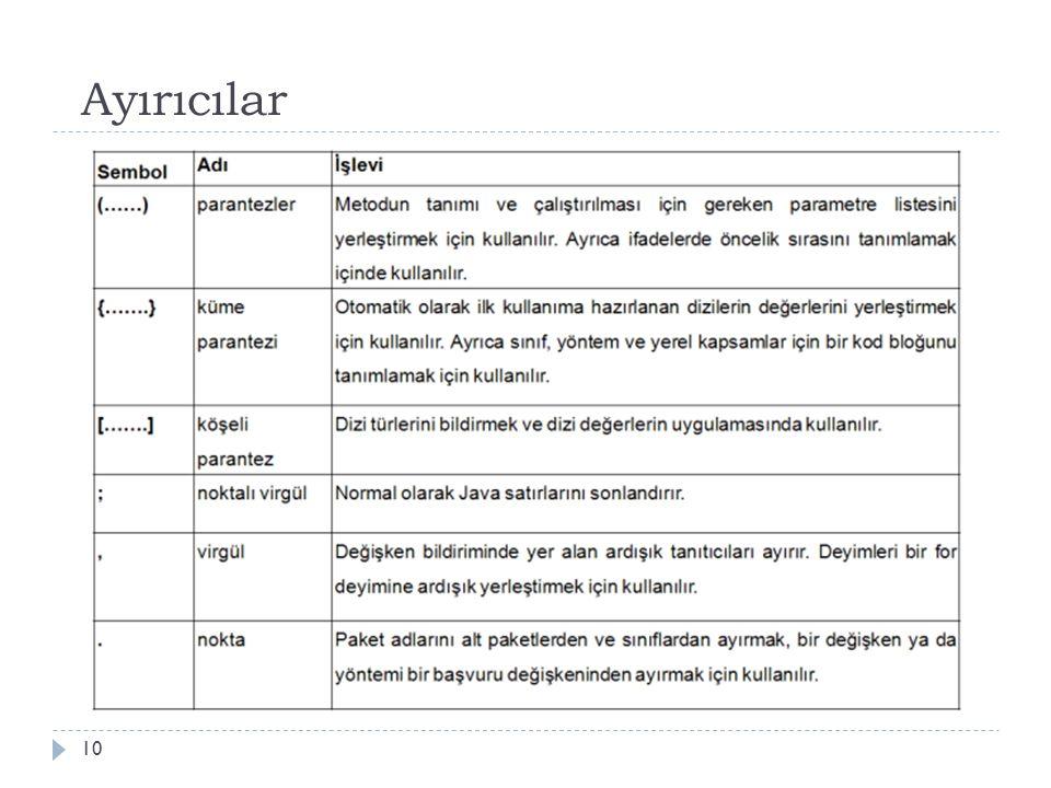 De ğ işken, sabit tanımlamaları gerçekleştirebilir 11 Java programında temel bellek birimi de ğ işkenlerdir.