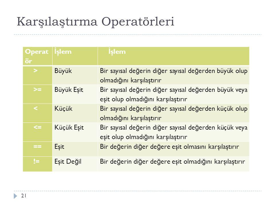 Karşılaştırma Operatörleri Operatörleri kullanarak karşılaştırma yapabilir 22 int sayi1=5; int sayi2=-4; if(sayi1>sayi2) ….
