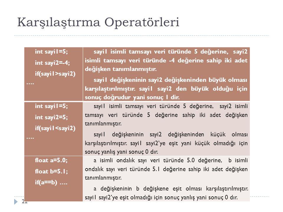 Mantıksal Operatörler Operatörleri kullanarak karşılaştırma yapabilir 23 Operatör İ şlem && VeBirden fazla karşılaştırmaların arasına yazılarak bu karşılaştırmalardan herhangi biri yanlış olursa sonuç yanlış olur.