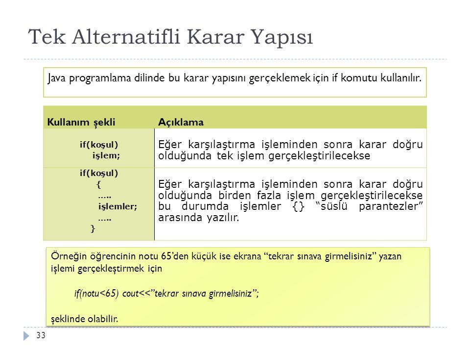 İki Alternatifli Karar Yapısı 34 Java programlama dilinde bu karar yapısını gerçeklemek için if..else komutu kullanılır.