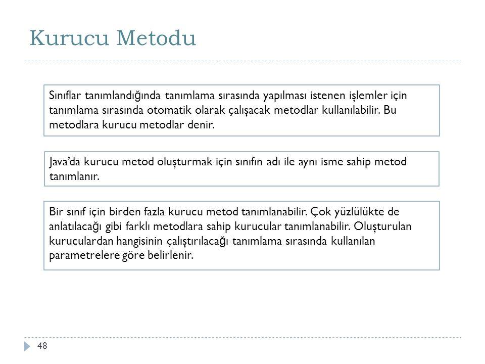 Kurucu Metodu 49 Daha önceden oluşturdu ğ umuz insan isimli sınıfın ad ve soyad isimli özelliklerin de ğ erine, yaş isimli de ğ erin 0 de ğ erine sahip olarak oluşturulması için kurucu metodlar oluşturalım.