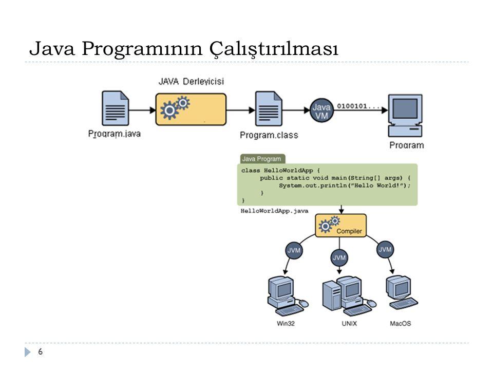 Akış diyagramı oluşturabilir 7 JAVA Programlama Dili Genel Yapısı JAVA programlama dili temel olarak üç kısımdan oluşmaktadır.