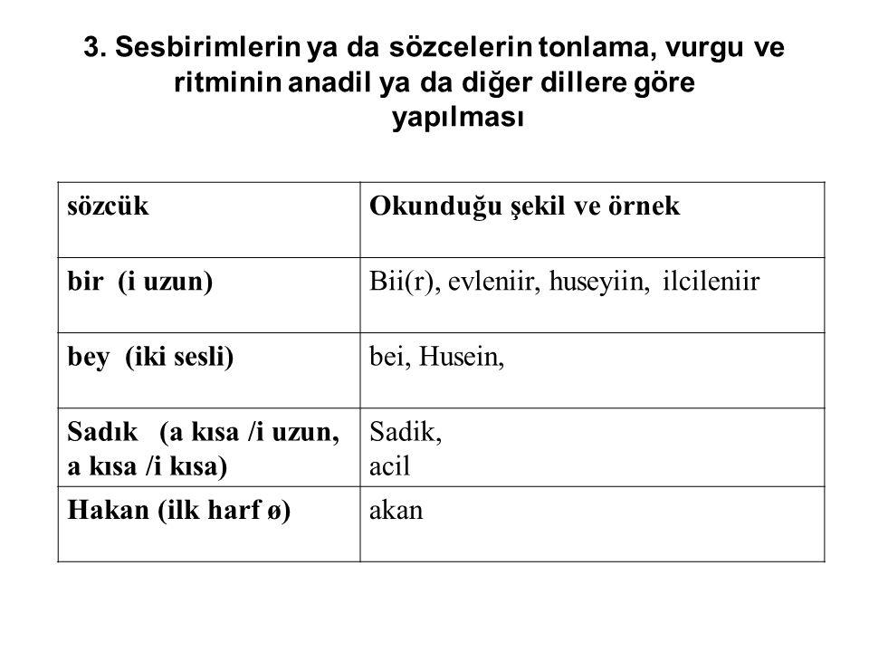 3. Sesbirimlerin ya da sözcelerin tonlama, vurgu ve ritminin anadil ya da diğer dillere göre yapılması sözcükOkunduğu şekil ve örnek bir (i uzun)Bii(r