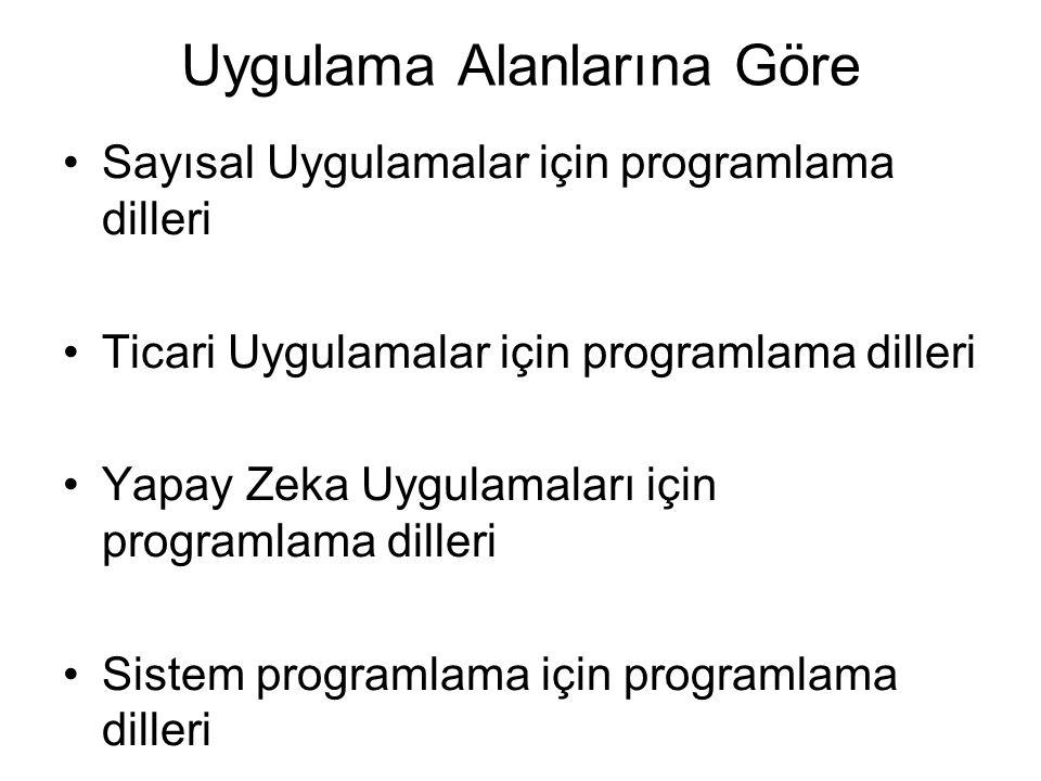 Uygulama Alanlarına Göre Sayısal Uygulamalar için programlama dilleri Ticari Uygulamalar için programlama dilleri Yapay Zeka Uygulamaları için programlama dilleri Sistem programlama için programlama dilleri