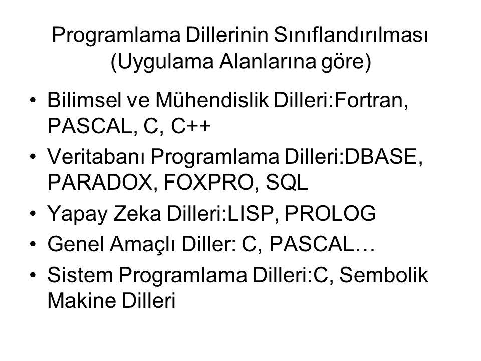 Programlama Dillerinin Sınıflandırılması (Uygulama Alanlarına göre) Bilimsel ve Mühendislik Dilleri:Fortran, PASCAL, C, C++ Veritabanı Programlama Dilleri:DBASE, PARADOX, FOXPRO, SQL Yapay Zeka Dilleri:LISP, PROLOG Genel Amaçlı Diller: C, PASCAL… Sistem Programlama Dilleri:C, Sembolik Makine Dilleri
