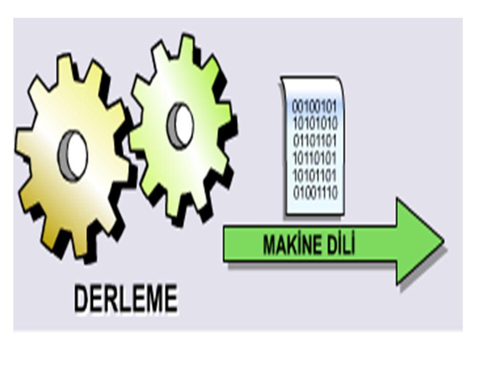 ALTPROGRAMLAMA YETENEĞİ Kaynak programların altprogramlara ayrılarak parçalanabilme özelliğidir.