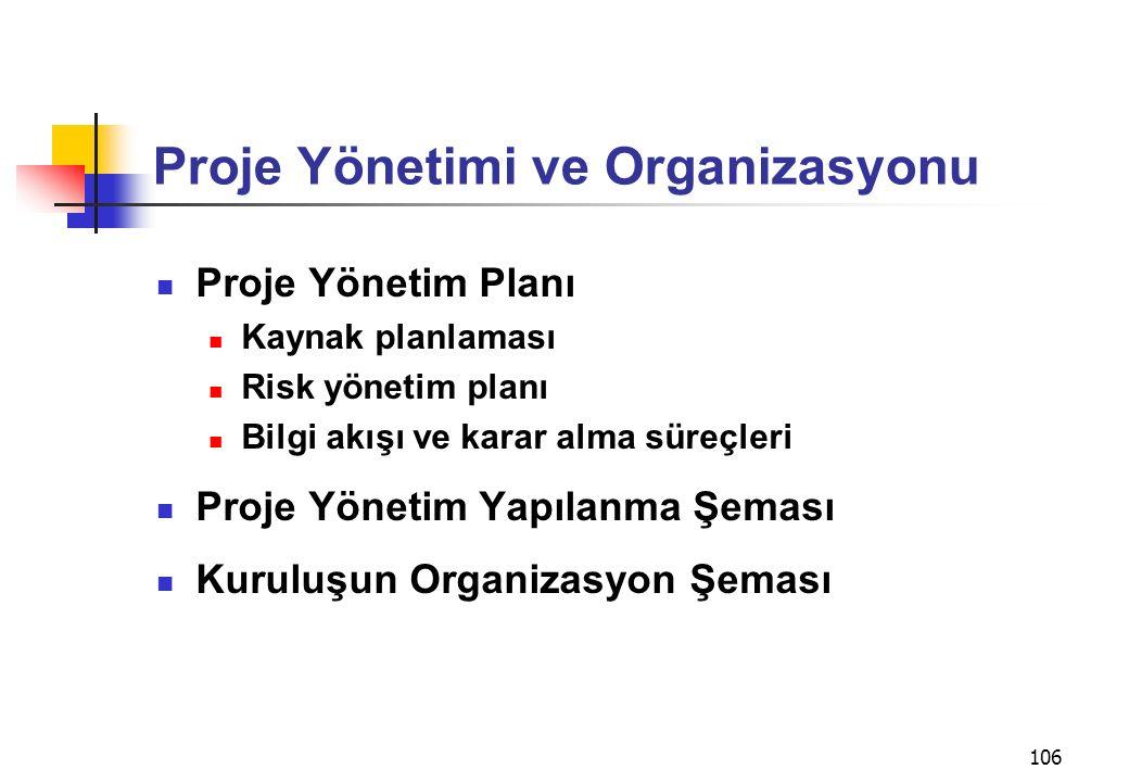 106 Proje Yönetimi ve Organizasyonu Proje Yönetim Planı Kaynak planlaması Risk yönetim planı Bilgi akışı ve karar alma süreçleri Proje Yönetim Yapılanma Şeması Kuruluşun Organizasyon Şeması