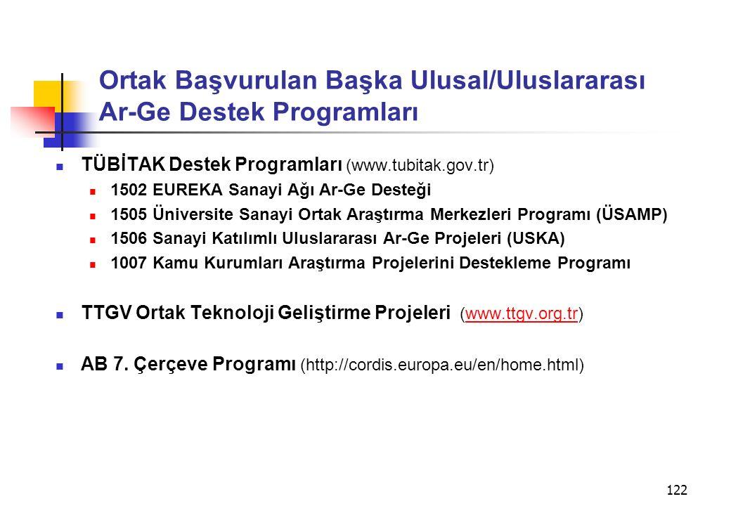 122 Ortak Başvurulan Başka Ulusal/Uluslararası Ar-Ge Destek Programları TÜBİTAK Destek Programları (www.tubitak.gov.tr) 1502 EUREKA Sanayi Ağı Ar-Ge Desteği 1505 Üniversite Sanayi Ortak Araştırma Merkezleri Programı (ÜSAMP) 1506 Sanayi Katılımlı Uluslararası Ar-Ge Projeleri (USKA) 1007 Kamu Kurumları Araştırma Projelerini Destekleme Programı TTGV Ortak Teknoloji Geliştirme Projeleri (www.ttgv.org.tr)www.ttgv.org.tr AB 7.