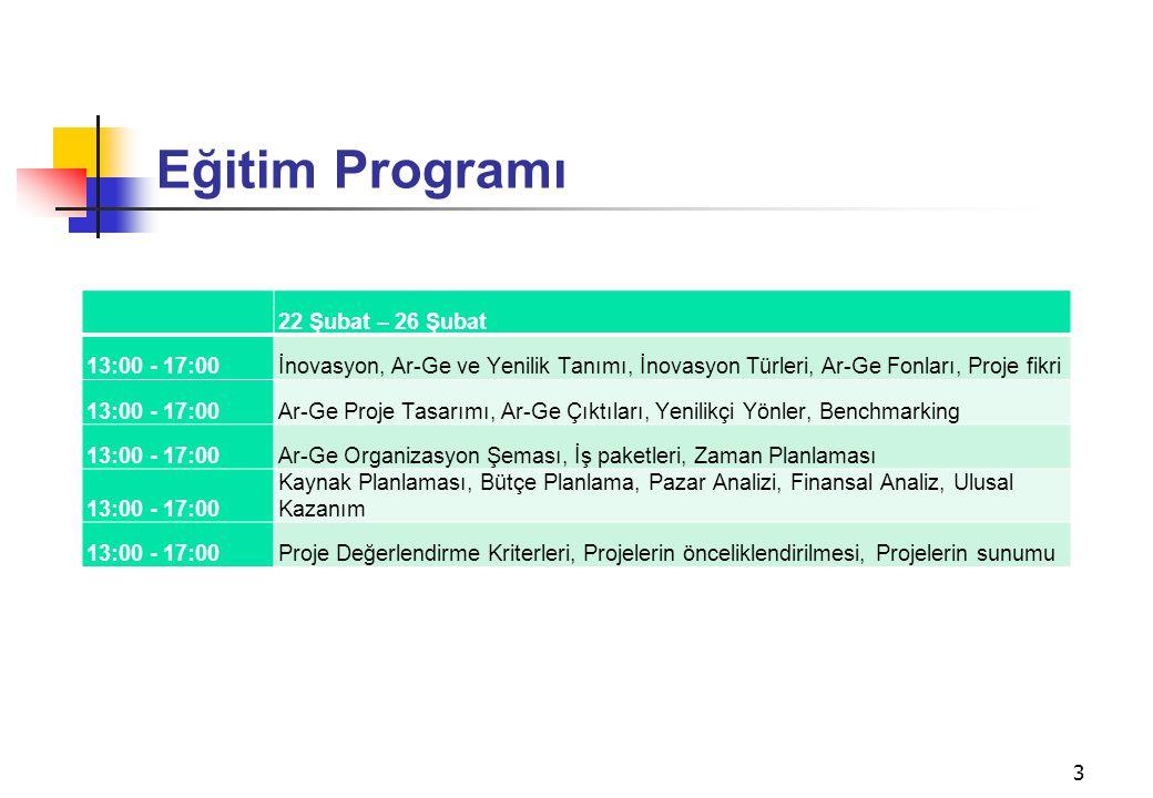 3 Eğitim Programı 22 Şubat – 26 Şubat 13:00 - 17:00İnovasyon, Ar-Ge ve Yenilik Tanımı, İnovasyon Türleri, Ar-Ge Fonları, Proje fikri 13:00 - 17:00Ar-Ge Proje Tasarımı, Ar-Ge Çıktıları, Yenilikçi Yönler, Benchmarking 13:00 - 17:00Ar-Ge Organizasyon Şeması, İş paketleri, Zaman Planlaması 13:00 - 17:00 Kaynak Planlaması, Bütçe Planlama, Pazar Analizi, Finansal Analiz, Ulusal Kazanım 13:00 - 17:00Proje Değerlendirme Kriterleri, Projelerin önceliklendirilmesi, Projelerin sunumu