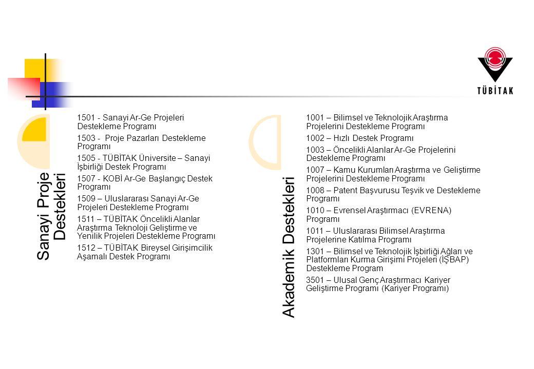 Sanayi Proje Destekleri 1501 - Sanayi Ar-Ge Projeleri Destekleme Programı 1503 - Proje Pazarları Destekleme Programı 1505 - TÜBİTAK Üniversite – Sanayi İşbirliği Destek Programı 1507 - KOBİ Ar-Ge Başlangıç Destek Programı 1509 – Uluslararası Sanayi Ar-Ge Projeleri Destekleme Programı 1511 – TÜBİTAK Öncelikli Alanlar Araştırma Teknoloji Geliştirme ve Yenilik Projeleri Destekleme Programı 1512 – TÜBİTAK Bireysel Girişimcilik Aşamalı Destek Programı Akademik Destekleri 1001 – Bilimsel ve Teknolojik Araştırma Projelerini Destekleme Programı 1002 – Hızlı Destek Programı 1003 – Öncelikli Alanlar Ar-Ge Projelerini Destekleme Programı 1007 – Kamu Kurumları Araştırma ve Geliştirme Projelerini Destekleme Programı 1008 – Patent Başvurusu Teşvik ve Destekleme Programı 1010 – Evrensel Araştırmacı (EVRENA) Programı 1011 – Uluslararası Bilimsel Araştırma Projelerine Katılma Programı 1301 – Bilimsel ve Teknolojik İşbirliği Ağları ve Platformları Kurma Girişimi Projeleri (İŞBAP) Destekleme Program 3501 – Ulusal Genç Araştırmacı Kariyer Geliştirme Programı (Kariyer Programı)