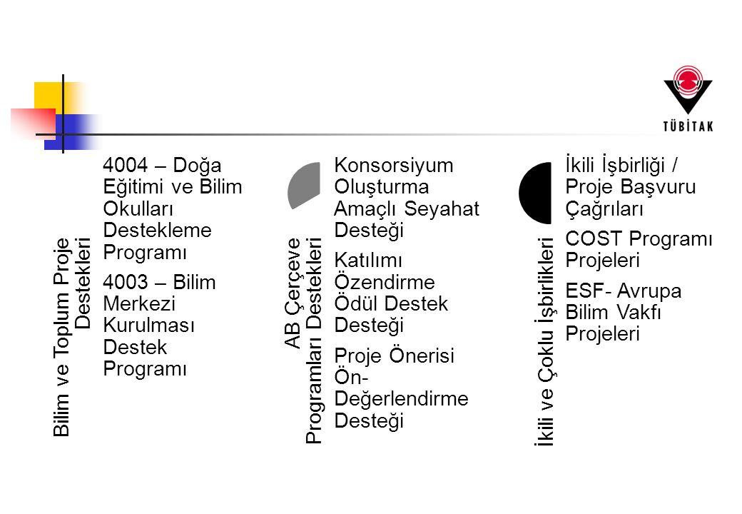 Bilim ve Toplum Proje Destekleri 4004 – Doğa Eğitimi ve Bilim Okulları Destekleme Programı 4003 – Bilim Merkezi Kurulması Destek Programı AB Çerçeve Programları Destekleri Konsorsiyum Oluşturma Amaçlı Seyahat Desteği Katılımı Özendirme Ödül Destek Desteği Proje Önerisi Ön- Değerlendirme Desteği İkili ve Çoklu İşbirlikleri İkili İşbirliği / Proje Başvuru Çağrıları COST Programı Projeleri ESF- Avrupa Bilim Vakfı Projeleri