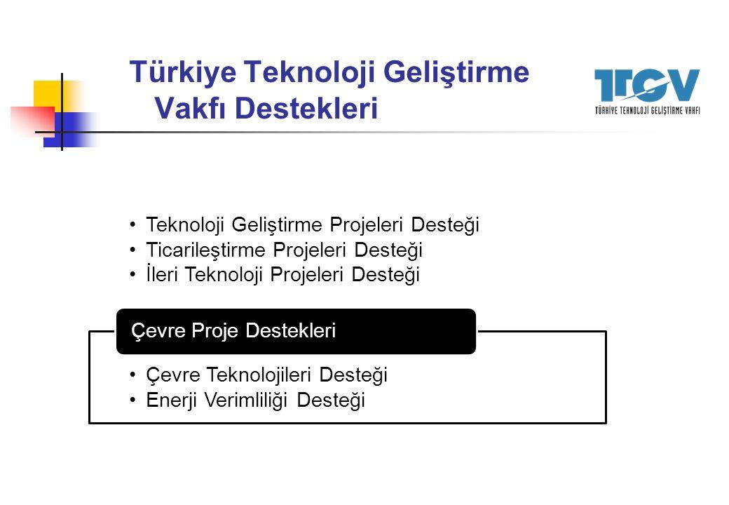 Türkiye Teknoloji Geliştirme Vakfı Destekleri Teknoloji Geliştirme Projeleri Desteği Ticarileştirme Projeleri Desteği İleri Teknoloji Projeleri Desteği Ar-Ge Proje Destekleri Çevre Teknolojileri Desteği Enerji Verimliliği Desteği Çevre Proje Destekleri
