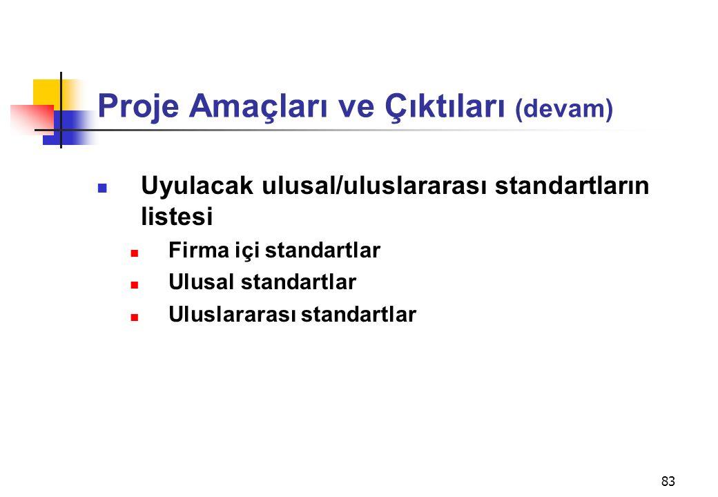 83 Proje Amaçları ve Çıktıları (devam) Uyulacak ulusal/uluslararası standartların listesi Firma içi standartlar Ulusal standartlar Uluslararası standa