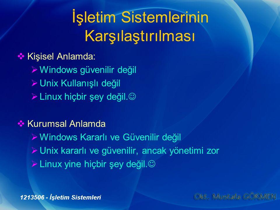 1213506 - İşletim Sistemleri İşletim Sistemlerinin Karşılaştırılması  Kişisel Anlamda:  Windows güvenilir değil  Unix Kullanışlı değil  Linux hiçb