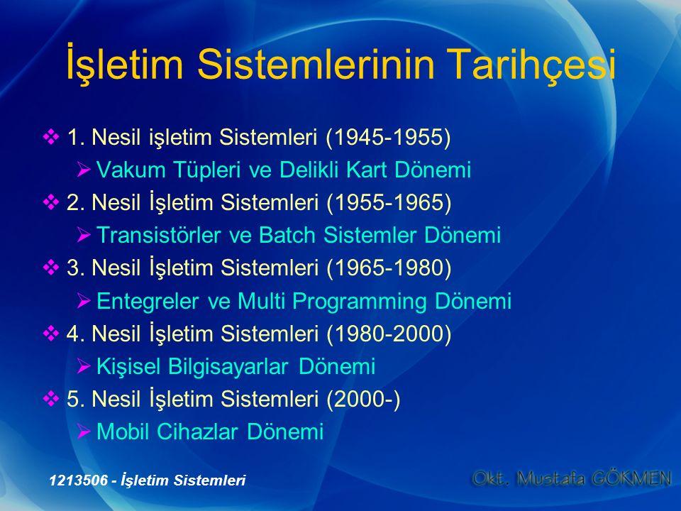 1213506 - İşletim Sistemleri İşletim Sistemlerinin Tarihçesi  1. Nesil işletim Sistemleri (1945-1955)  Vakum Tüpleri ve Delikli Kart Dönemi  2. Nes