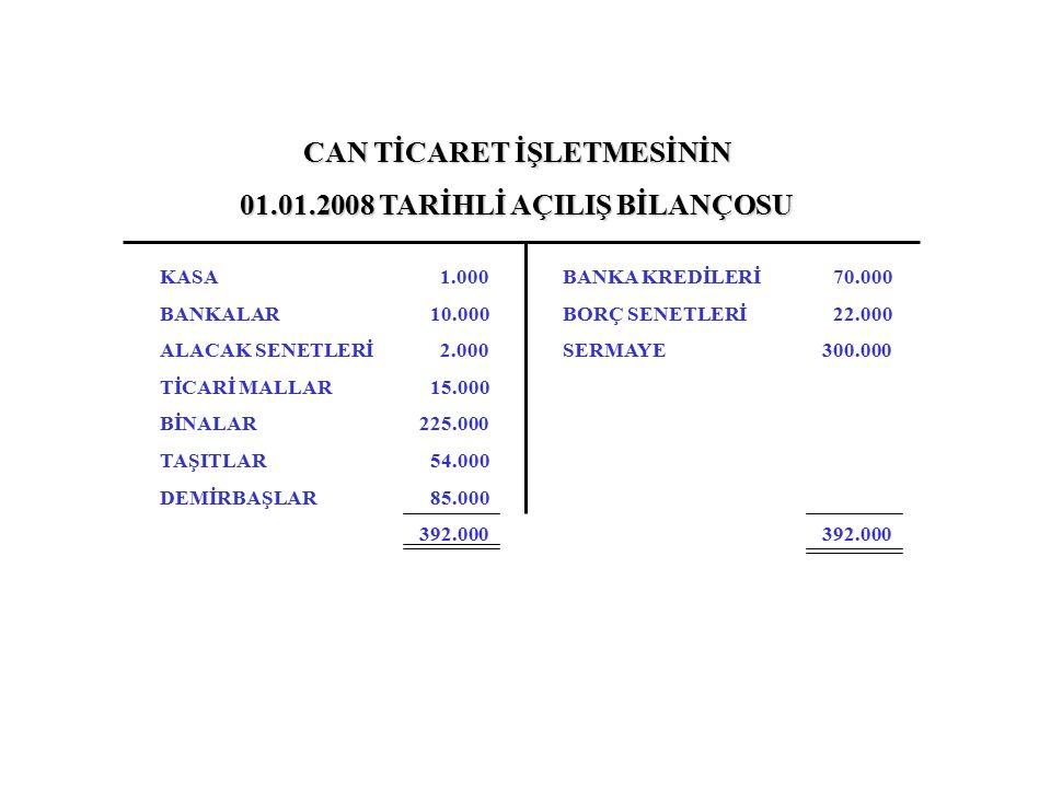CAN TİCARET İŞLETMESİNİN 01.01.2008 TARİHLİ AÇILIŞ BİLANÇOSU KASA BANKALAR ALACAK SENETLERİ TİCARİ MALLAR BİNALAR TAŞITLAR DEMİRBAŞLAR BANKA KREDİLERİ