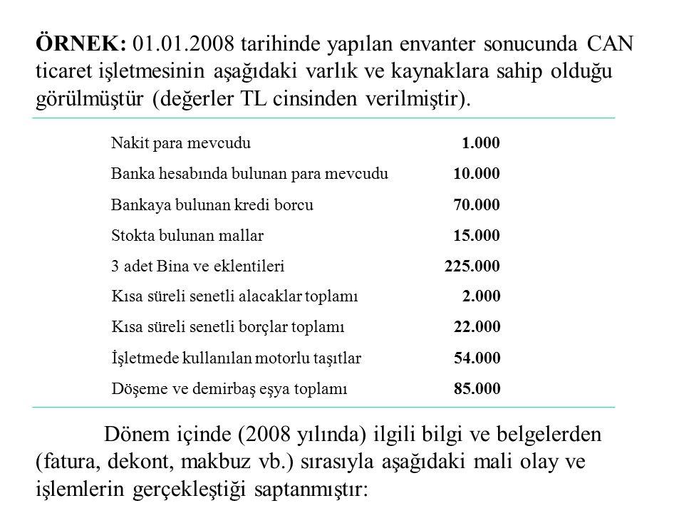 ÖRNEK: 01.01.2008 tarihinde yapılan envanter sonucunda CAN ticaret işletmesinin aşağıdaki varlık ve kaynaklara sahip olduğu görülmüştür (değerler TL c