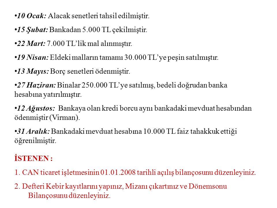 10 Ocak: Alacak senetleri tahsil edilmiştir. 15 Şubat: Bankadan 5.000 TL çekilmiştir. 22 Mart: 7.000 TL'lik mal alınmıştır. 19 Nisan: Eldeki malların