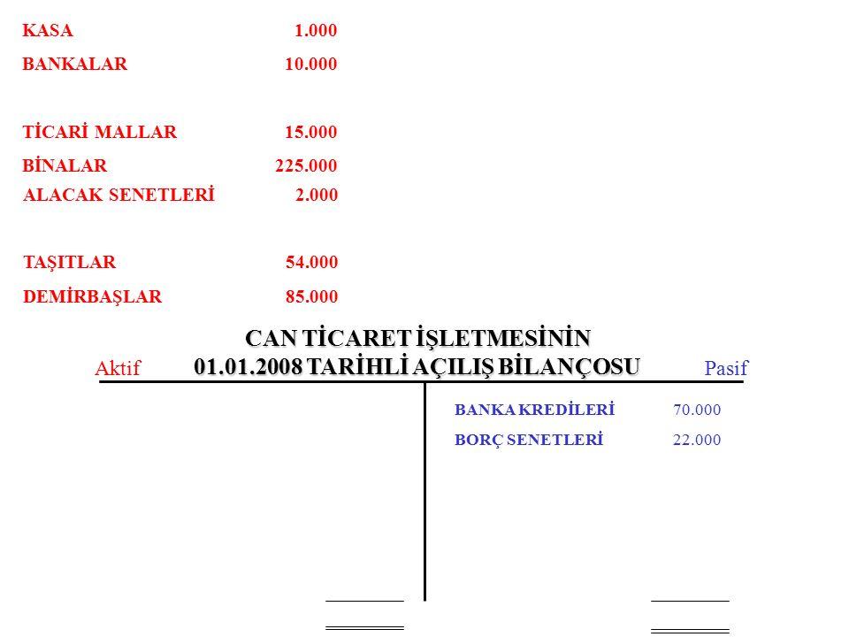 CAN TİCARET İŞLETMESİNİN 01.01.2008 TARİHLİ AÇILIŞ BİLANÇOSU BANKA KREDİLERİ BORÇ SENETLERİ 70.000 22.000 AktifPasif KASA BANKALAR TİCARİ MALLAR BİNAL