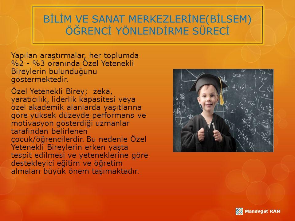 Özel yetenekli bireylere yönelik destekleyici eğitim ve öğretimi ülkemizde Bilim Ve Sanat Merkezleri(BİLSEM) gerçekleştirmektedir.