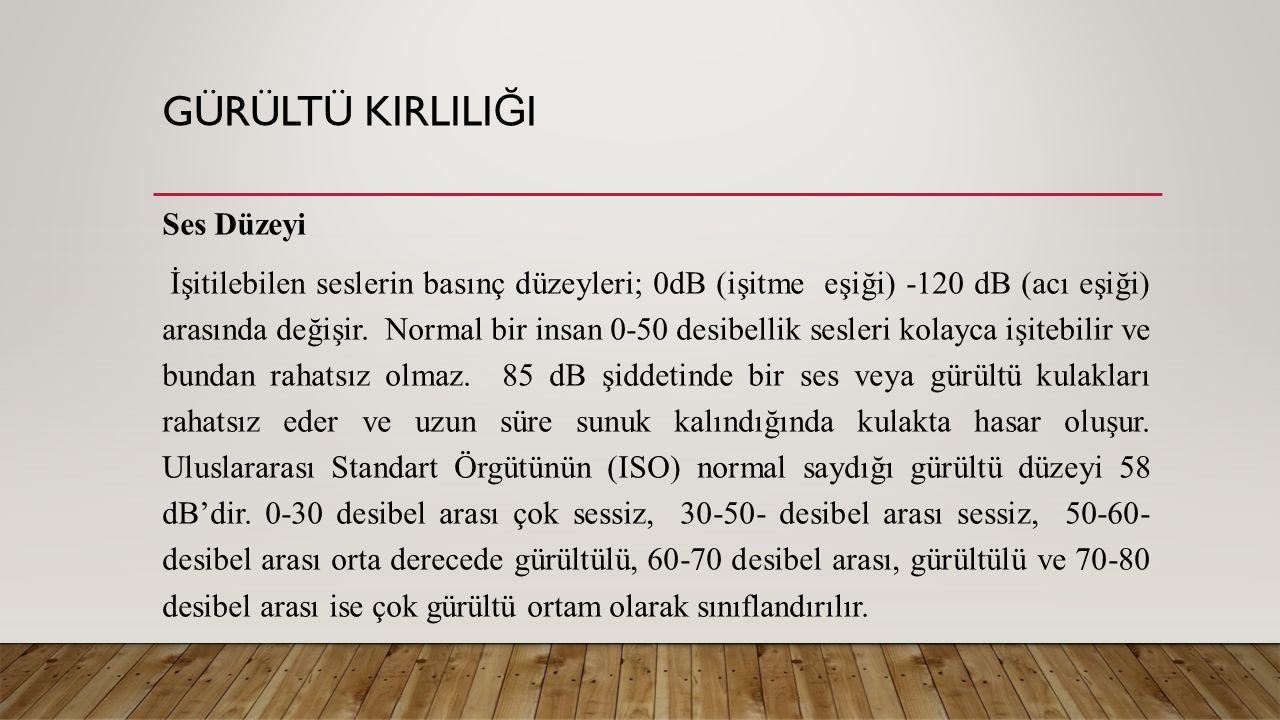 GÜRÜLTÜ KIRLILI Ğ I Ses Düzeyi İşitilebilen seslerin basınç düzeyleri; 0dB (işitme eşiği) -120 dB (acı eşiği) arasında değişir.