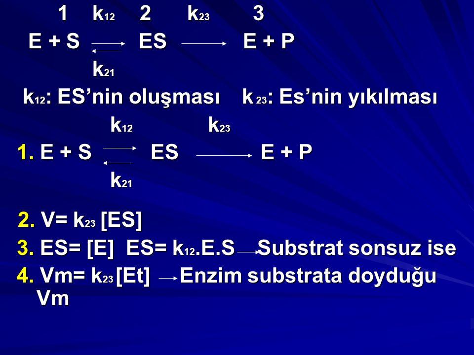 1 k 12 2 k 23 3 1 k 12 2 k 23 3 E + S ES E + P E + S ES E + P k 21 k 21 k 12 : ES'nin oluşması k 23 : Es'nin yıkılması k 12 : ES'nin oluşması k 23 : Es'nin yıkılması k 12 k 23 k 12 k 23 1.
