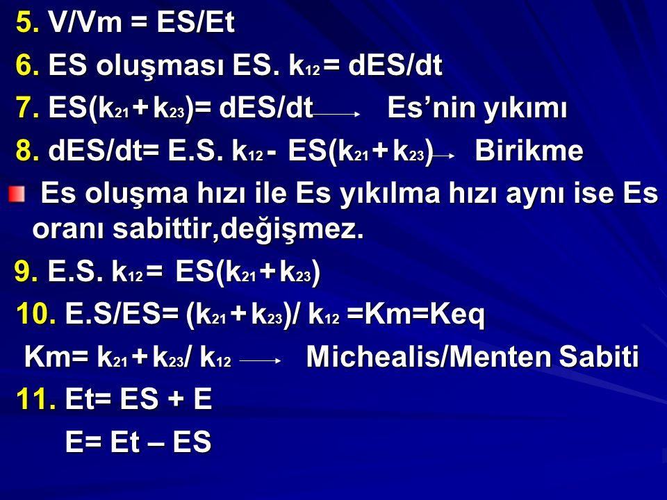 5.V/Vm = ES/Et 5. V/Vm = ES/Et 6. ES oluşması ES.