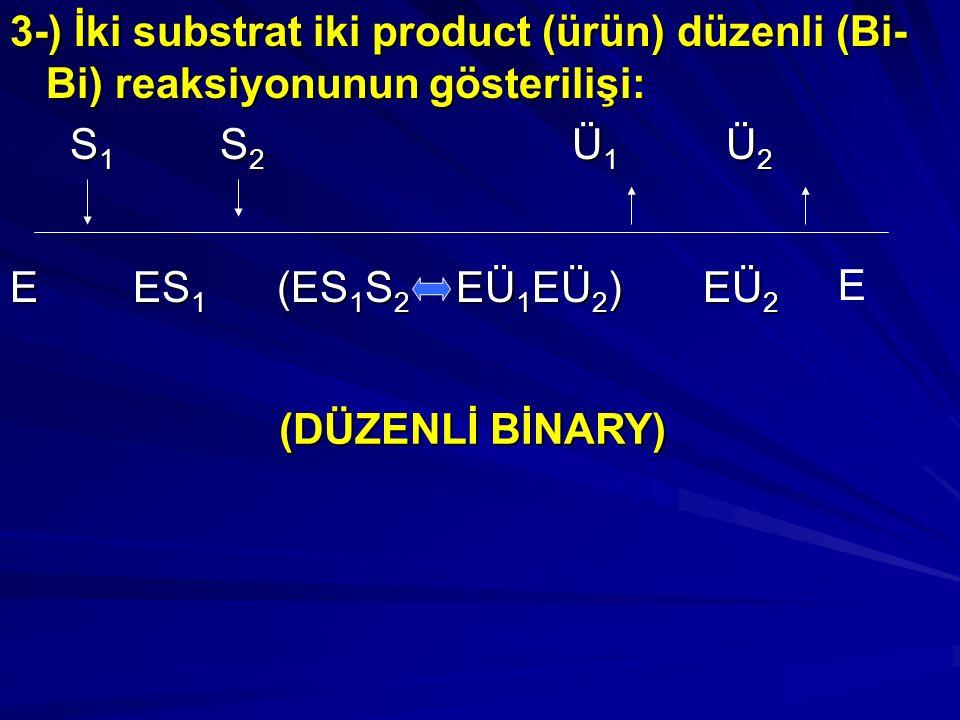 3-) İki substrat iki product (ürün) düzenli (Bi- Bi) reaksiyonunun gösterilişi: S 1 S 2 Ü 1 Ü 2 S 1 S 2 Ü 1 Ü 2 E ES 1 (ES 1 S 2 EÜ 1 EÜ 2 ) EÜ 2 E (DÜZENLİ BİNARY)