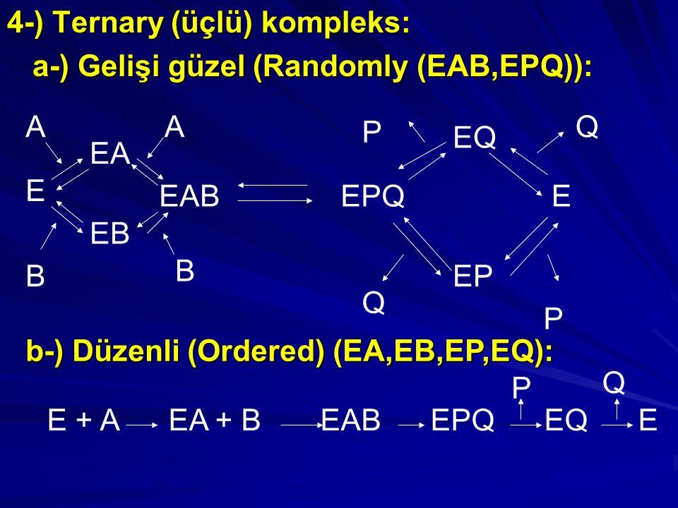 4-) Ternary (üçlü) kompleks: a-) Gelişi güzel (Randomly (EAB,EPQ)): E EA EB B A EAB A B EPQE EQ EP Q P Q P b-) Düzenli (Ordered) (EA,EB,EP,EQ): E + A EA + B EAB EPQ EQ E P Q
