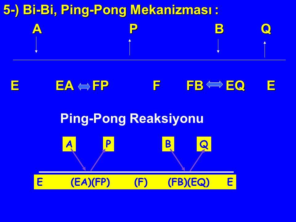 5-) Bi-Bi, Ping-Pong Mekanizması : A P B Q A P B Q E EA FP F FB EQ E E EA FP F FB EQ E Ping-Pong Reaksiyonu E (EA)(FP) (F) (FB)(EQ) E ABPQ