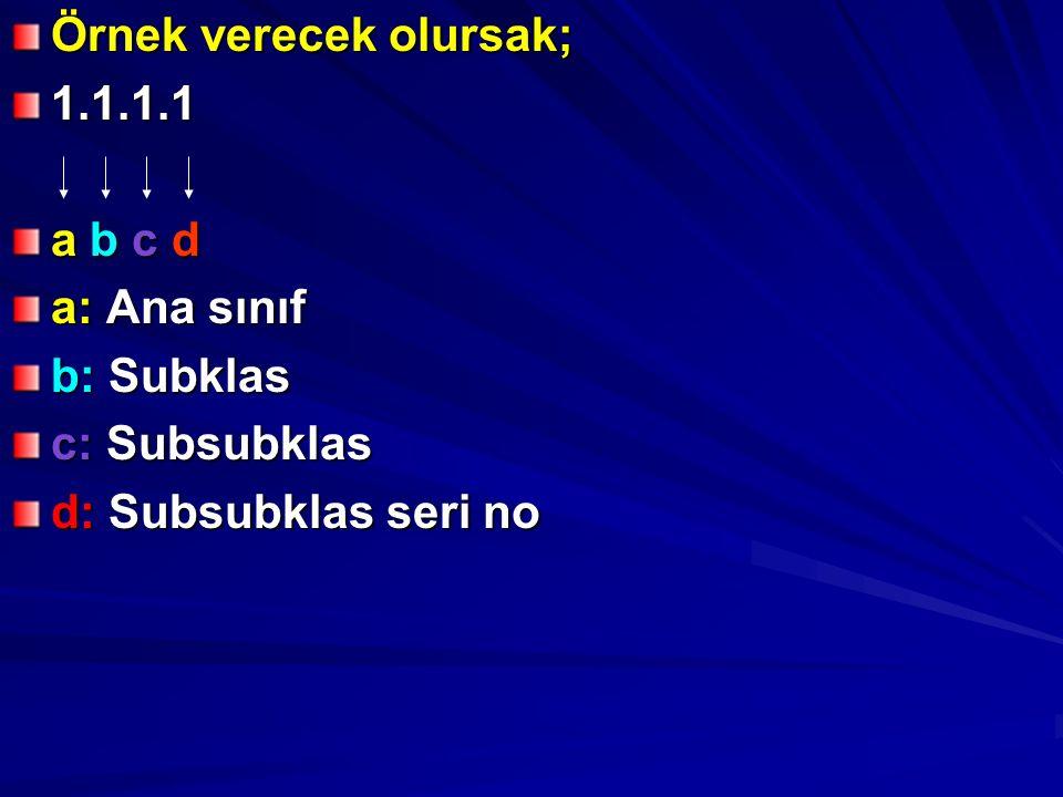 Örnek verecek olursak; 1.1.1.1 a b c d a: Ana sınıf b: Subklas c: Subsubklas d: Subsubklas seri no