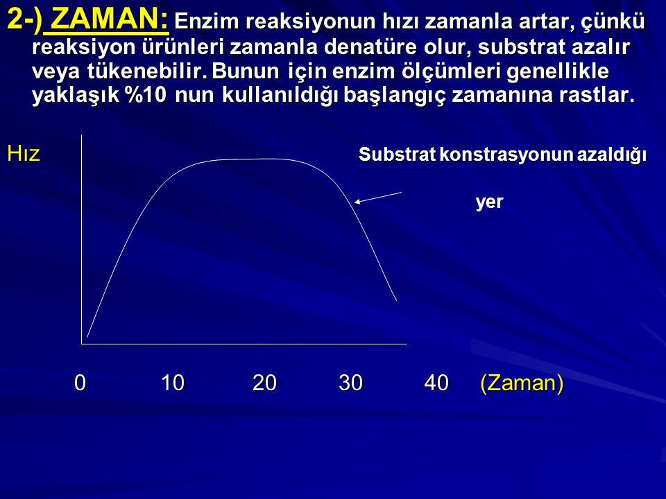 2-) ZAMAN: Enzim reaksiyonun hızı zamanla artar, çünkü reaksiyon ürünleri zamanla denatüre olur, substrat azalır veya tükenebilir.