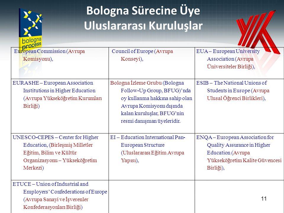 Bologna Sürecine Üye Uluslararası Kuruluşlar 11 European Commission (Avrupa Komisyonu), Council of Europe (Avrupa Konseyi), EUA – European University Association (Avrupa Üniversiteler Birliği), EURASHE – European Association Institutions in Higher Education (Avrupa Yükseköğretim Kurumları Birliği) Bologna İzleme Grubu (Bologna Follow-Up Group, BFUG)'nda oy kullanma hakkına sahip olan Avrupa Komisyonu dışında kalan kuruluşlar, BFUG'nin resmi danışman üyeleridir.