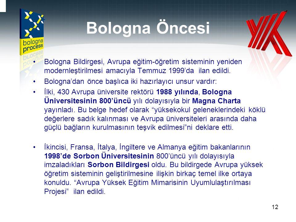 Bologna Öncesi Bologna Bildirgesi, Avrupa eğitim-öğretim sisteminin yeniden modernleştirilmesi amacıyla Temmuz 1999'da ilan edildi. Bologna'dan önce b