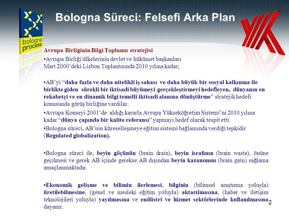 Bologna Süreci: Felsefi Arka Plan Avrupa Birliğinin Bilgi Toplumu stratejisi Avrupa Birliği ülkelerinin devlet ve hükümet başkanları Mart 2000'deki Li