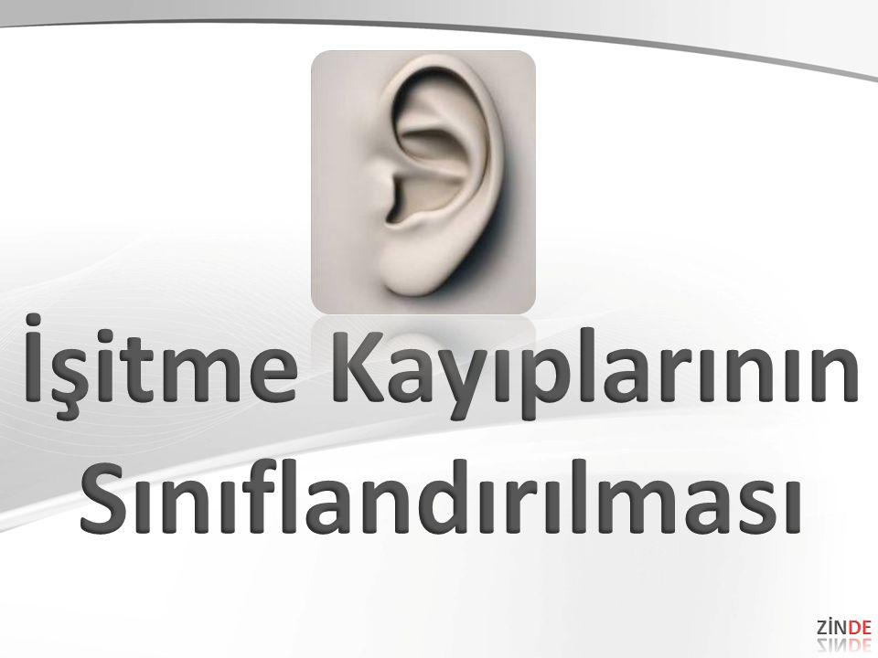 İŞİTME KAYBI PATOLOJİNİN YERLEŞİMİ HAVA YOLUNDA KAYIP KEMİK YOLUNDA KAYIP HAVA-KEMİK YOLU AÇIKLIĞI «AIR-BONE GAP» İTİK Dış Kulak Orta Kulak VarYok<70 dB SNİK İç KulakVar <10 dB MİKST Dış Kulak Orta Kulak İç Kulak Var >10 dB
