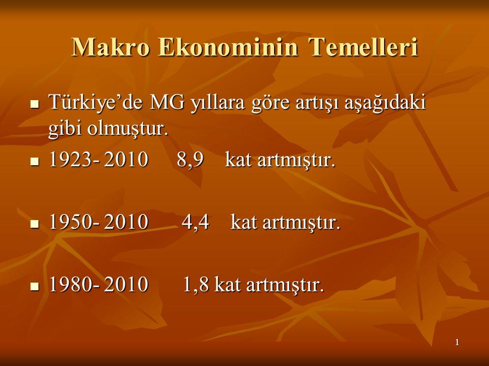 1 Makro Ekonominin Temelleri Türkiye'de MG yıllara göre artışı aşağıdaki gibi olmuştur.