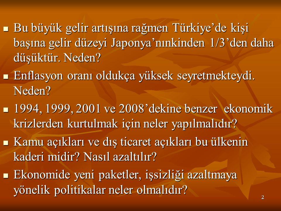 2 Bu büyük gelir artışına rağmen Türkiye'de kişi başına gelir düzeyi Japonya'nınkinden 1/3'den daha düşüktür.