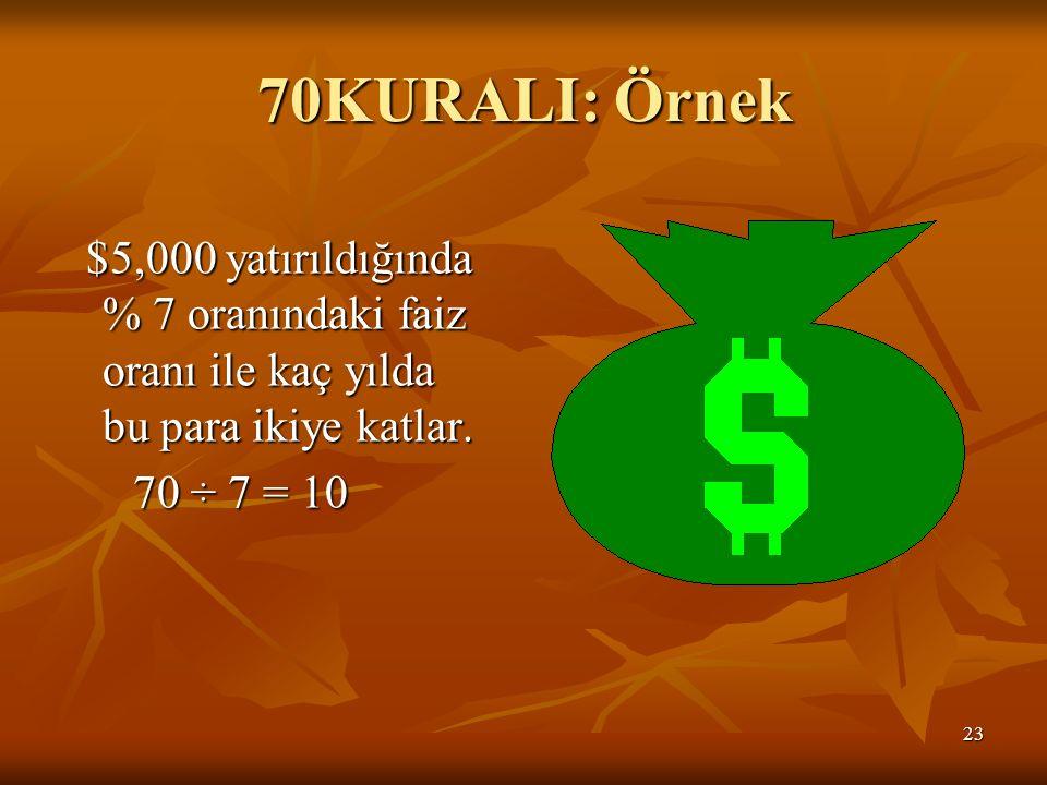 23 70KURALI: Örnek $5,000 yatırıldığında % 7 oranındaki faiz oranı ile kaç yılda bu para ikiye katlar.