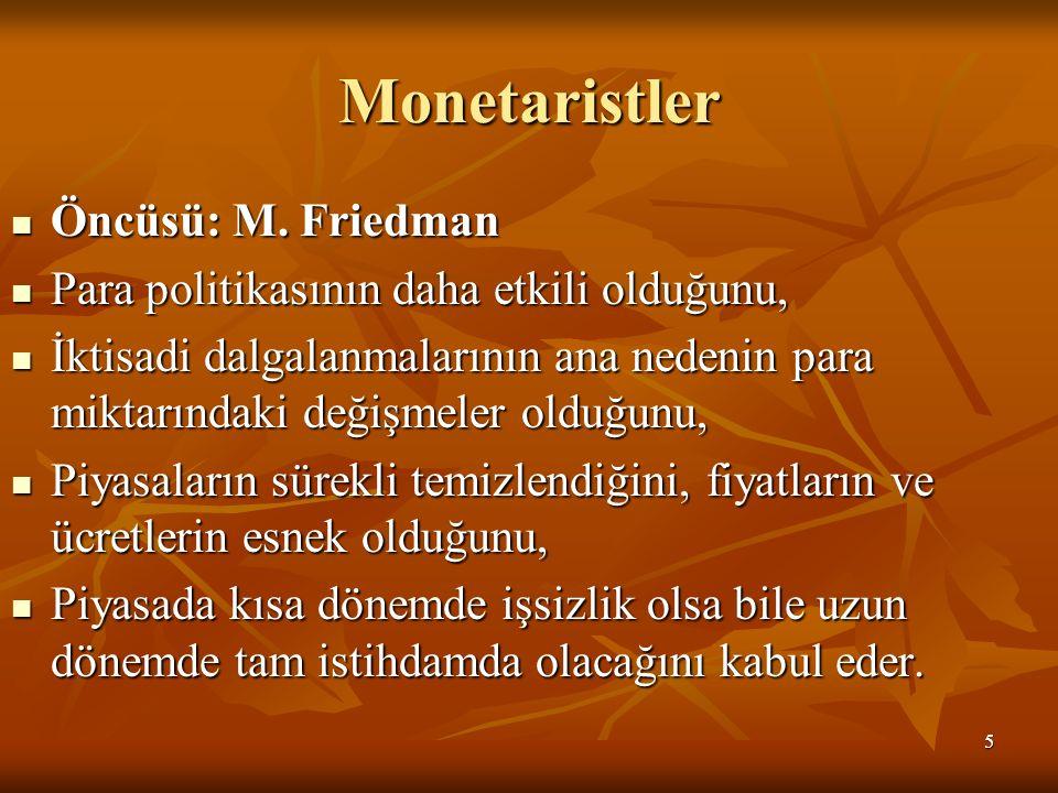 Monetaristler Öncüsü: M. Friedman Öncüsü: M.