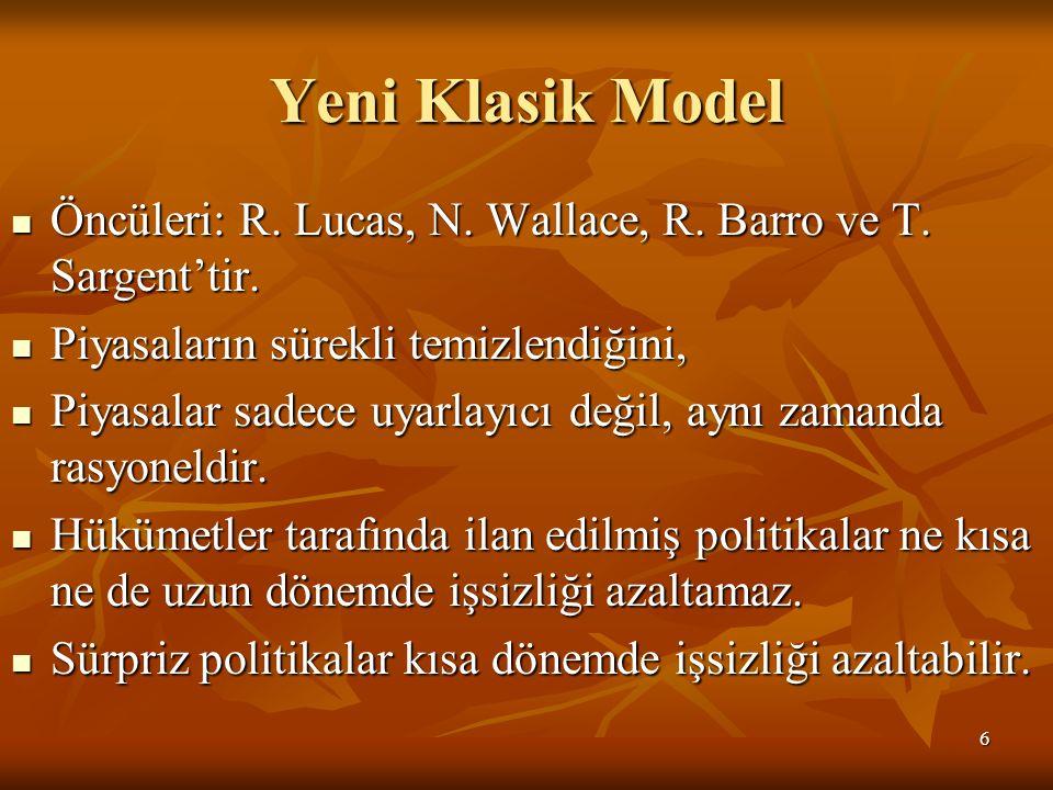 Yeni Klasik Model Öncüleri: R. Lucas, N. Wallace, R.