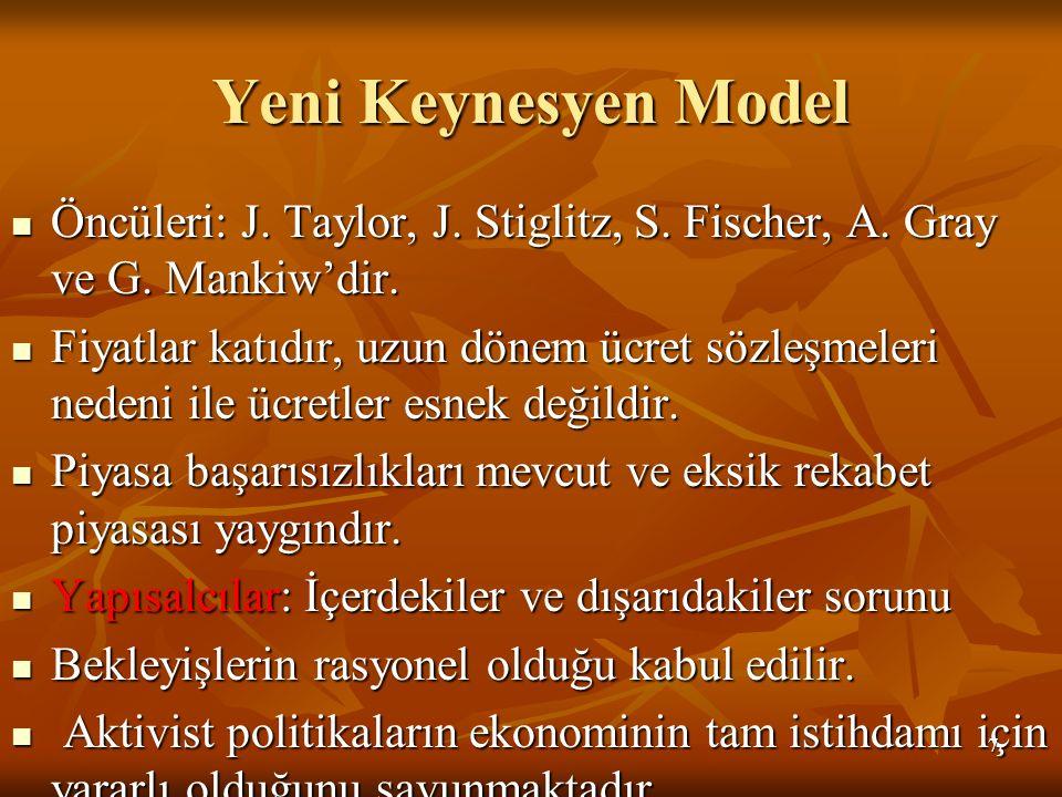 Yeni Keynesyen Model Öncüleri: J. Taylor, J. Stiglitz, S. Fischer, A. Gray ve G. Mankiw'dir. Öncüleri: J. Taylor, J. Stiglitz, S. Fischer, A. Gray ve
