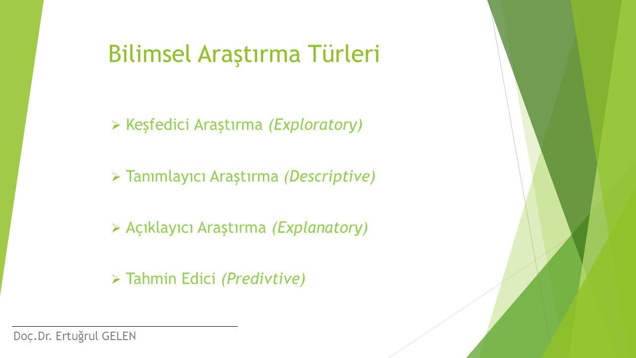 Doç.Dr. Ertuğrul GELEN Bilimsel Araştırma Türleri  Keşfedici Araştırma (Exploratory)  Tanımlayıcı Araştırma (Descriptive)  Açıklayıcı Araştırma (Ex