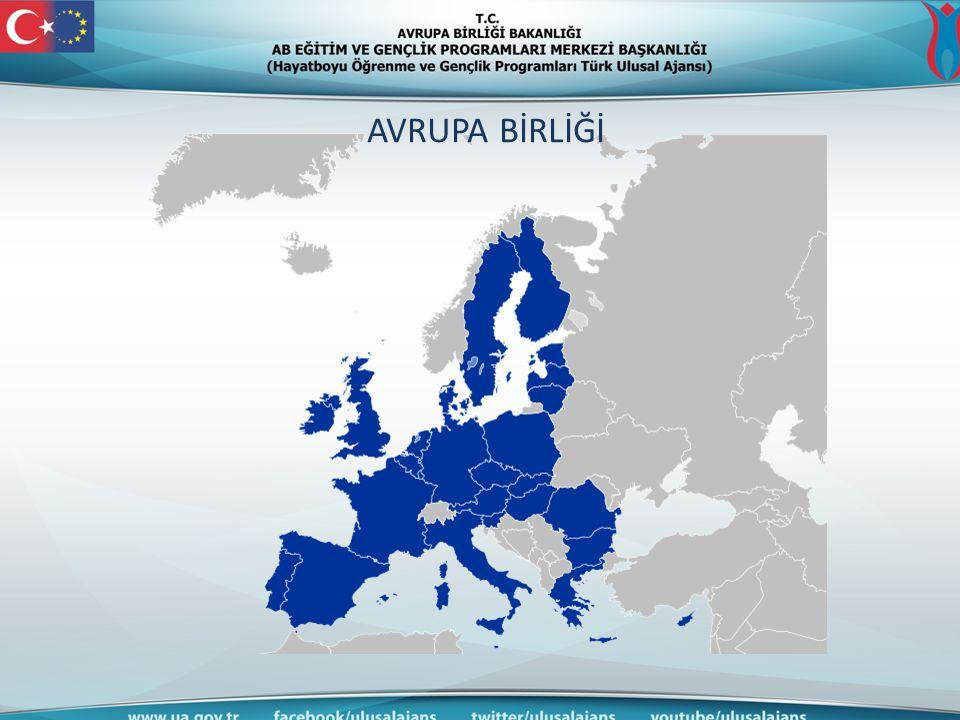 STRATEJİK ÇERÇEVE  Avrupa Birliği 2020 (Europe 2020)  Eğitim-Öğretim Stratejisi 2020 (Education and Training Strategic Framework - ET2020)