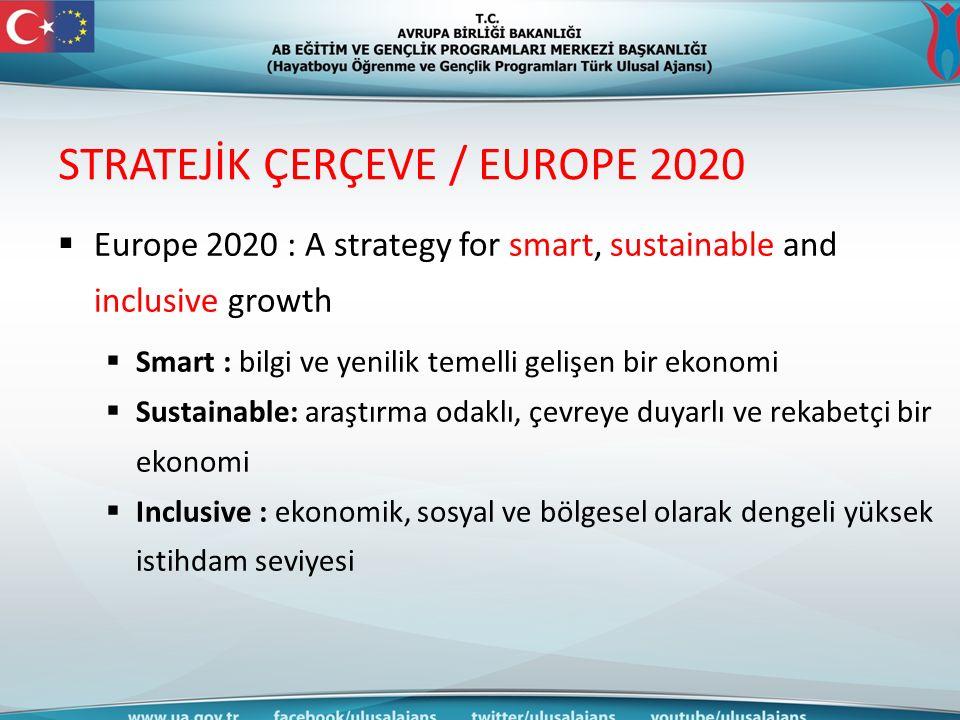 STRATEJİK ÇERÇEVE / EUROPE 2020  Europe 2020 : A strategy for smart, sustainable and inclusive growth  Smart : bilgi ve yenilik temelli gelişen bir ekonomi  Sustainable: araştırma odaklı, çevreye duyarlı ve rekabetçi bir ekonomi  Inclusive : ekonomik, sosyal ve bölgesel olarak dengeli yüksek istihdam seviyesi