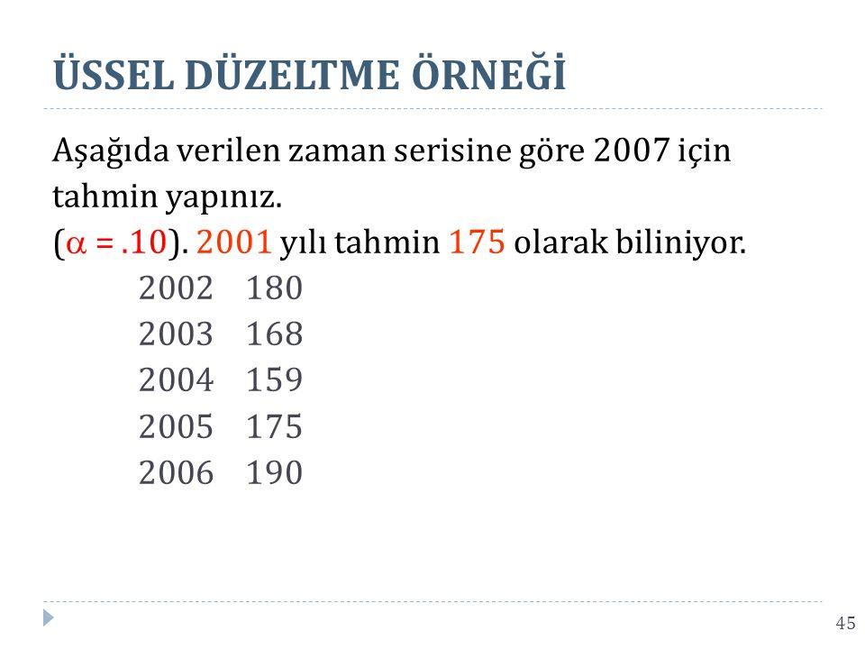 Aşağıda verilen zaman serisine göre 2007 için tahmin yapınız.
