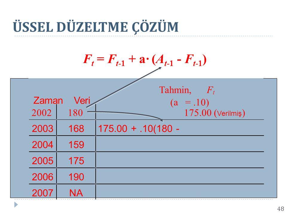 F t = F t-1 + a· (A t-1 - F t-1 ) 2002180175.00 ( Verilmiş ) 2003168175.00 +.10(180 - 2004159 2005175 2006190 2007NA ZamanVeri Tahmin,F t ( a =.10) ÜSSEL DÜZELTME ÇÖZÜM 48