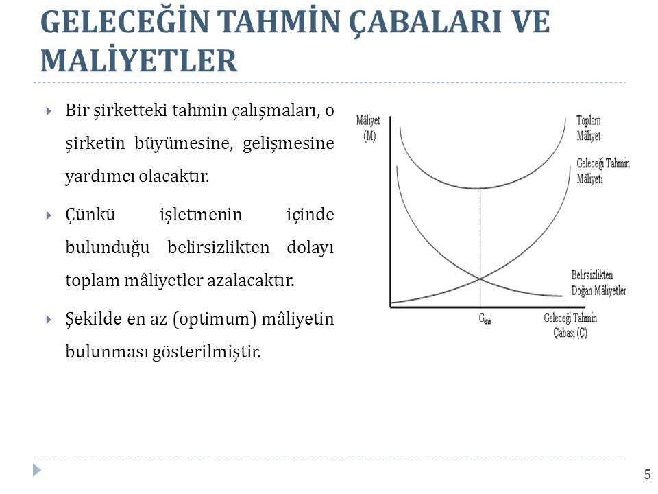 AĞIRLIKLI HAREKETLİ ORTALAMA YÖNTEMİ  Ortalaması alınacak dönem sayısı 4 ve en yakın olandan başlayarak ağırlıkların 0,5;0,3;0,1;0,1 olduğunu varsayalım.