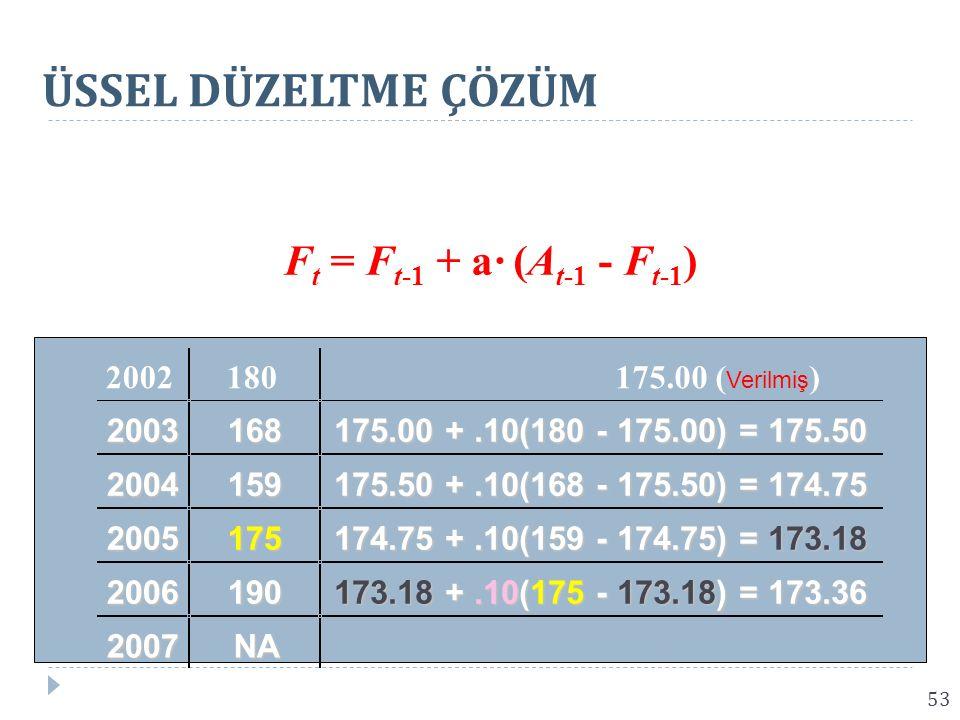 F t = F t-1 + a· (A t-1 - F t-1 ) 2002180175.00 ( Verilmiş ) 2003168 175.00 +.10(180 - 175.00) = 175.50 2004159 175.50 +.10(168 - 175.50) = 174.75 2005175 174.75 +.10(159 - 174.75) = 173.18 2006190 173.18 +.10(175 - 173.18) = 173.36 2007NA ÜSSEL DÜZELTME ÇÖZÜM 53